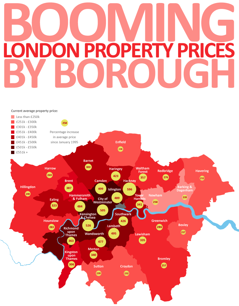 London Property Prices by Borough