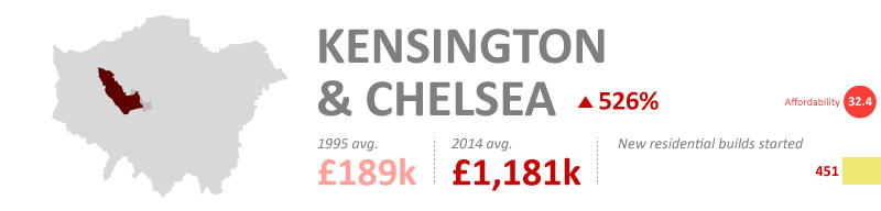 borough-kensington-chelsea