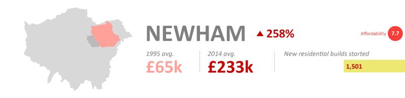 borough-newham